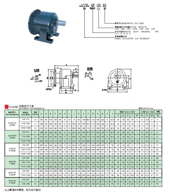 Catalogue giảm tốc dolin