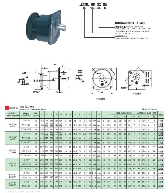 Catalogue motor giảm tốc dolin