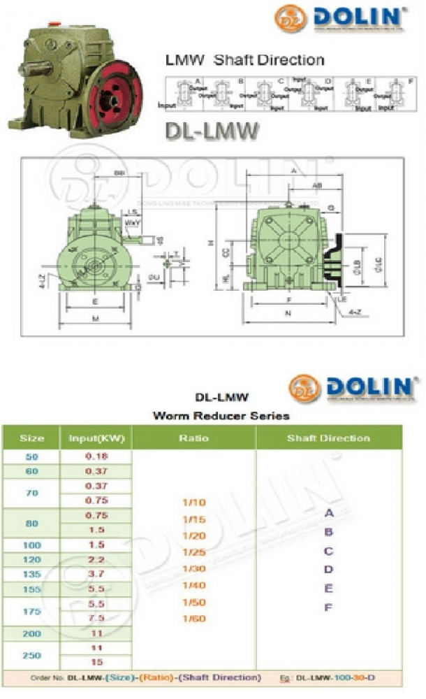 Catalogue hộp số giảm tốc dolin